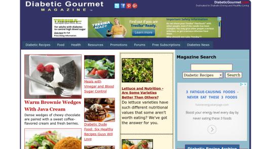 Best Diabetes Websites – Hand-Picked List